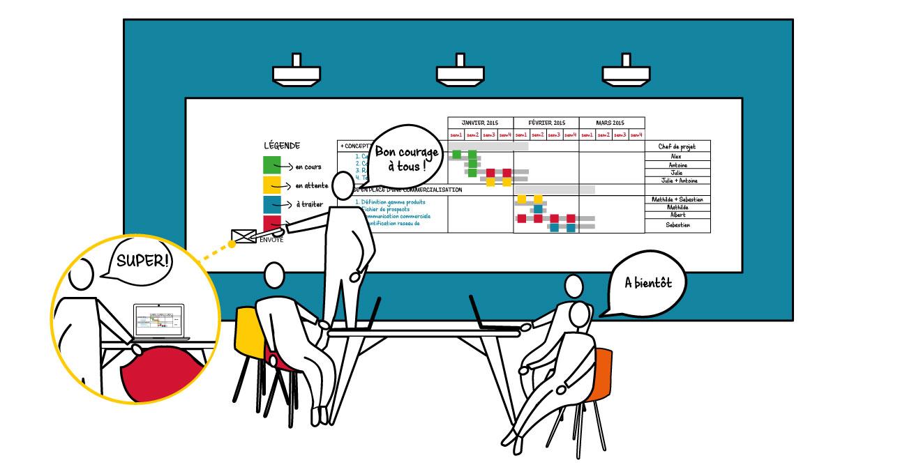 La gestion de projet : Les meilleurs conseils que j'ai à vous donner sur le sujet